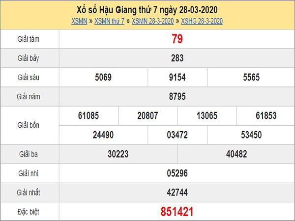 kqxs-hau-giang-ngay-28-3-2020-min