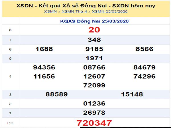 Bảng KQXSDN- Soi cầu xổ số đồng nai ngày 29/04/2020
