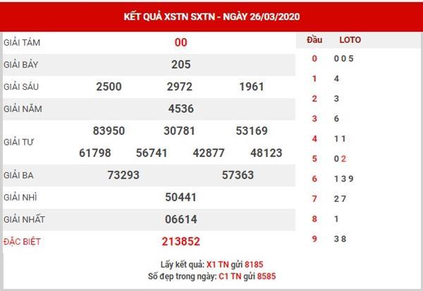 Soi cầu số đẹp xs Tây Ninh thứ 5 ngày 30-4-2020