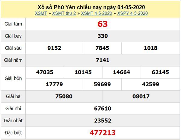 Soi cầu KQXS Phú Yên 11/5/2020 - KQXS Phú Yên thứ 2