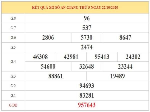 Soi cầu XSAG ngày 29/10/2020 dựa trên KQXSAG kỳ trước