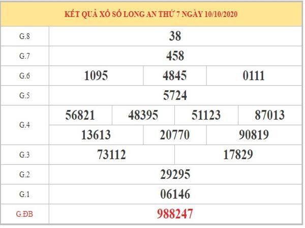 Soi cầu XSLA ngày 17/10/2020 dựa trên KQXSLA kỳ trước