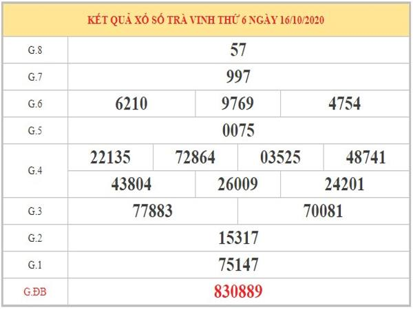 Soi cầu XSTV ngày 23/10/2020 dựa vào phân tích KQXSTV kỳ trước