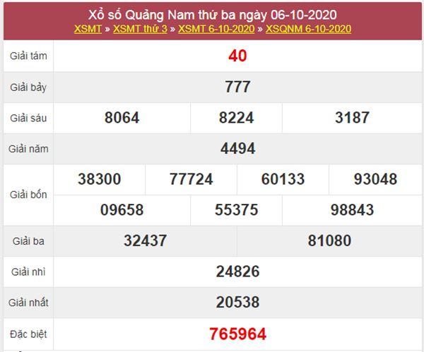 Soi cầu XSQNM 13/10/2020 chốt số Quảng Nam tỷ lệ trúng cao