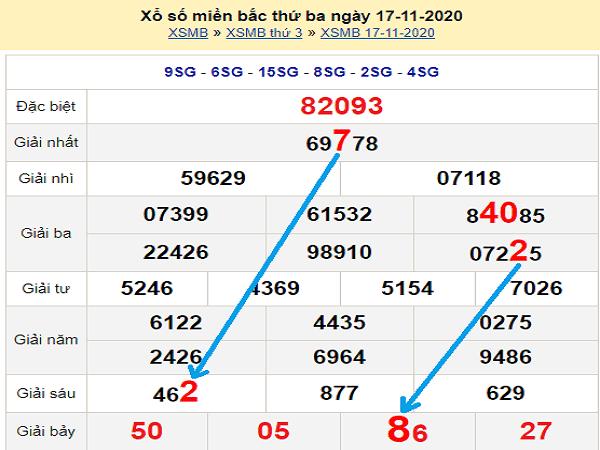 Soi cầu XSMB ngày 18/11/2020- xổ số miền bắc hôm nay
