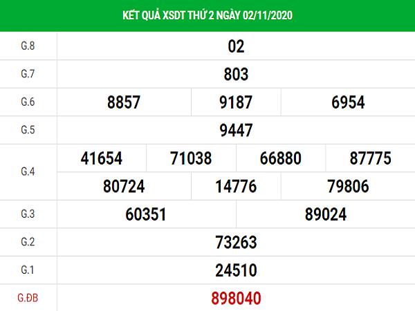 Tổng hợp soi cầu XSDT ngày 09/11/2020- xổ số đồng tháp