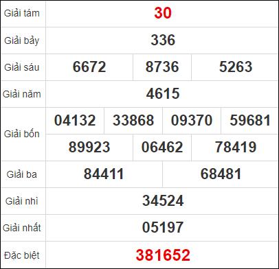 Quay thử kết quả xổ số tỉnh An Giang 19/11/2020
