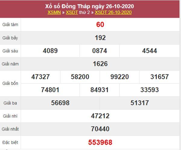 Soi cầu XSDT 2/11/2020 chốt lô VIP Đồng Tháp thứ 2