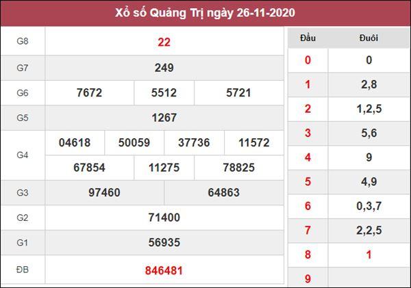 Soi cầu KQXS Quảng Trị 3/12/2020 thứ 5 độ chuẩn xác cao