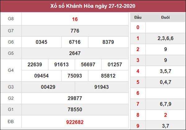 Soi cầu XSKH 30/12/2020 chốt bạch thủ lô Khánh Hòa thứ 4
