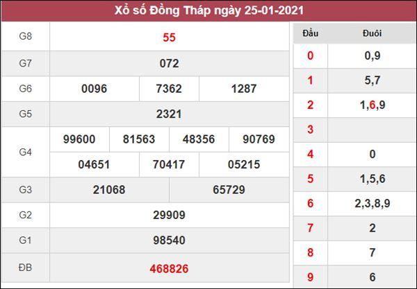 Soi cầu XSDT 1/2/2021 chốt lô VIP Đồng Tháp cực chuẩn