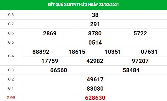 Soi cầu XS Bến Tre chính xác thứ 3 ngày 02/03/2021