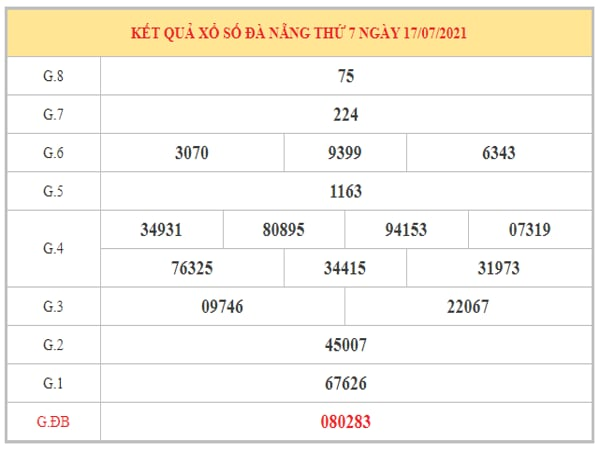 Soi cầu XSDNG ngày 21/7/2021 dựa trên kết quả kì trước