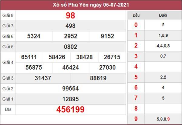 Soi cầu KQXS Phú Yên 12/7/2021 thứ 2 cùng cao thủ