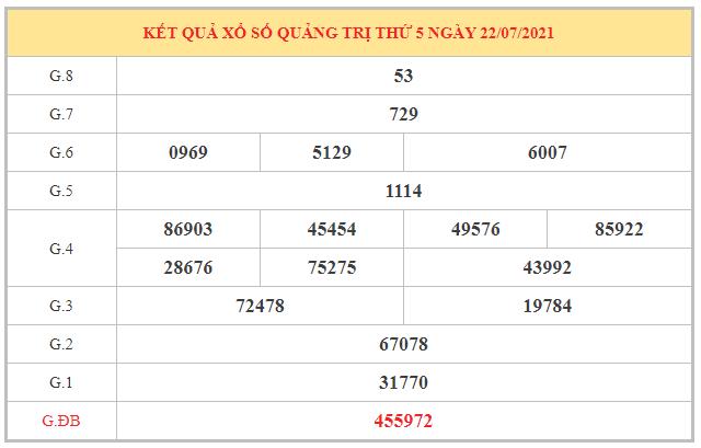 Soi cầu XSQT ngày 29/7/2021 dựa trên kết quả kì trước