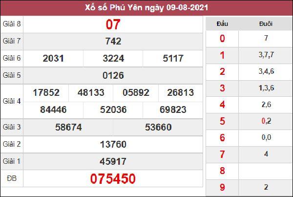 Soi cầu SXPY 16/8/2021 thứ 2 chốt loto số đẹp cùng cao thủ