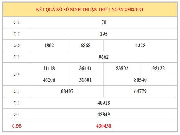 Soi cầu XSNT ngày 27/8/2021 dựa trên kết quả kì trước