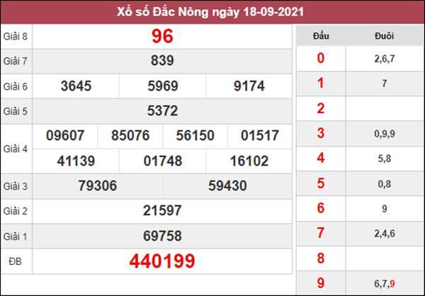 Soi cầu KQXS Đắc Nông 25/9/2021 thứ 7 VIP nhất