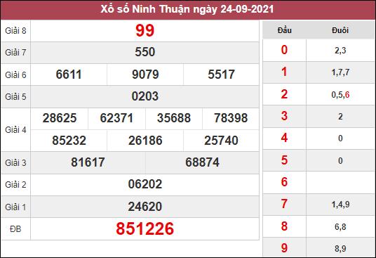 Soi cầu xổ số Ninh Thuận ngày 1/10/2021 chốt số Ninh Thuận